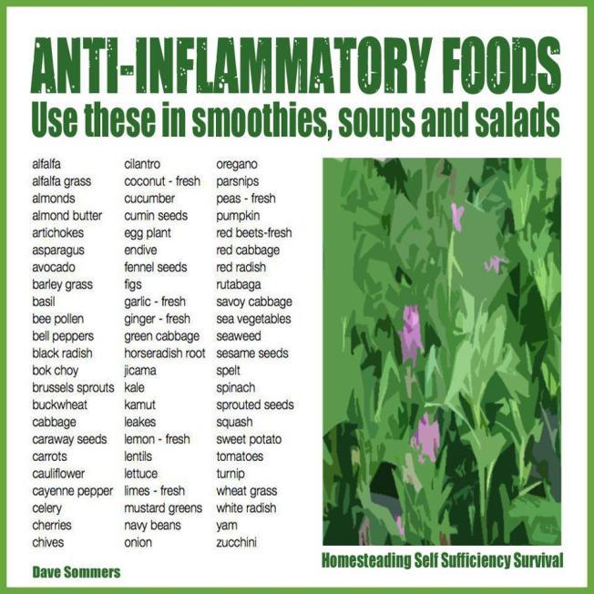 natural-anti_inflamatory